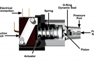 744-V Pressure Switch Design Principles