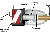 768-V Pressure Switch Design Principles